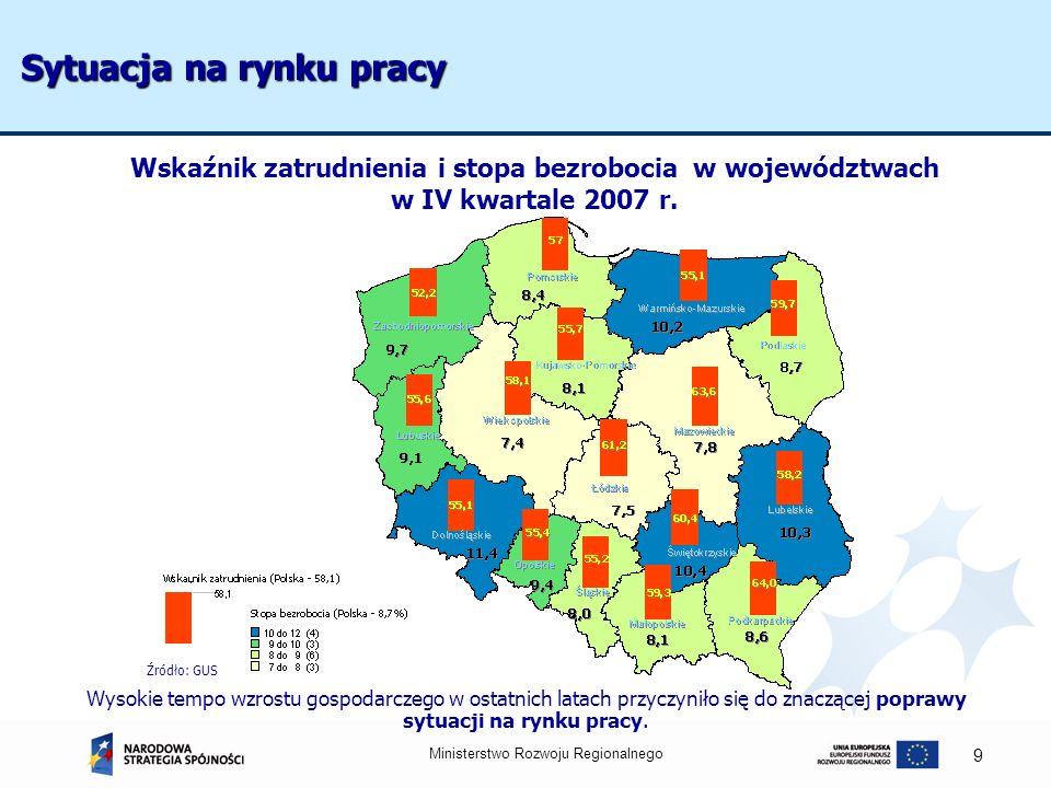 Ministerstwo Rozwoju Regionalnego 9 Sytuacja na rynku pracy Wskaźnik zatrudnienia i stopa bezrobocia w województwach w IV kwartale 2007 r. Źródło: GUS