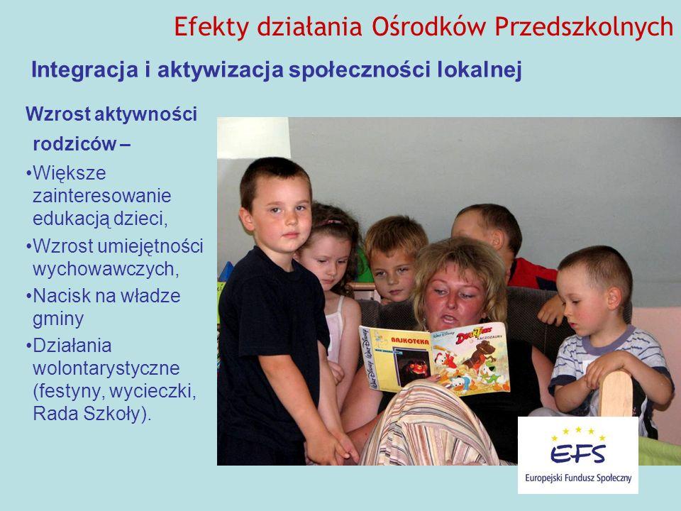Efekty działania Ośrodków Przedszkolnych Wzrost aktywności rodziców – Większe zainteresowanie edukacją dzieci, Wzrost umiejętności wychowawczych, Naci