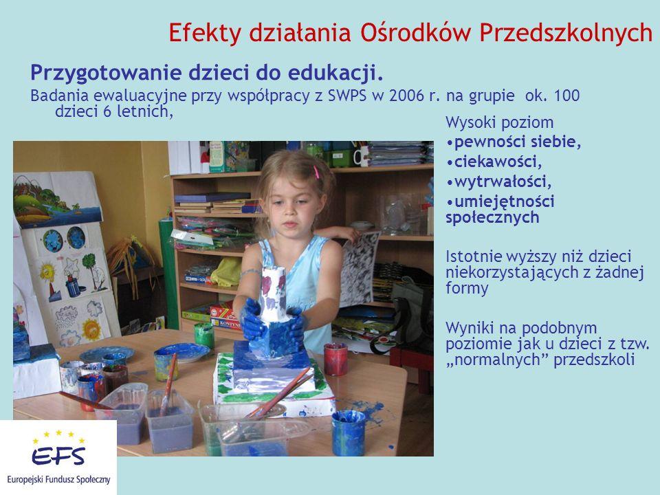 Efekty działania Ośrodków Przedszkolnych Przygotowanie dzieci do edukacji. Badania ewaluacyjne przy współpracy z SWPS w 2006 r. na grupie ok. 100 dzie