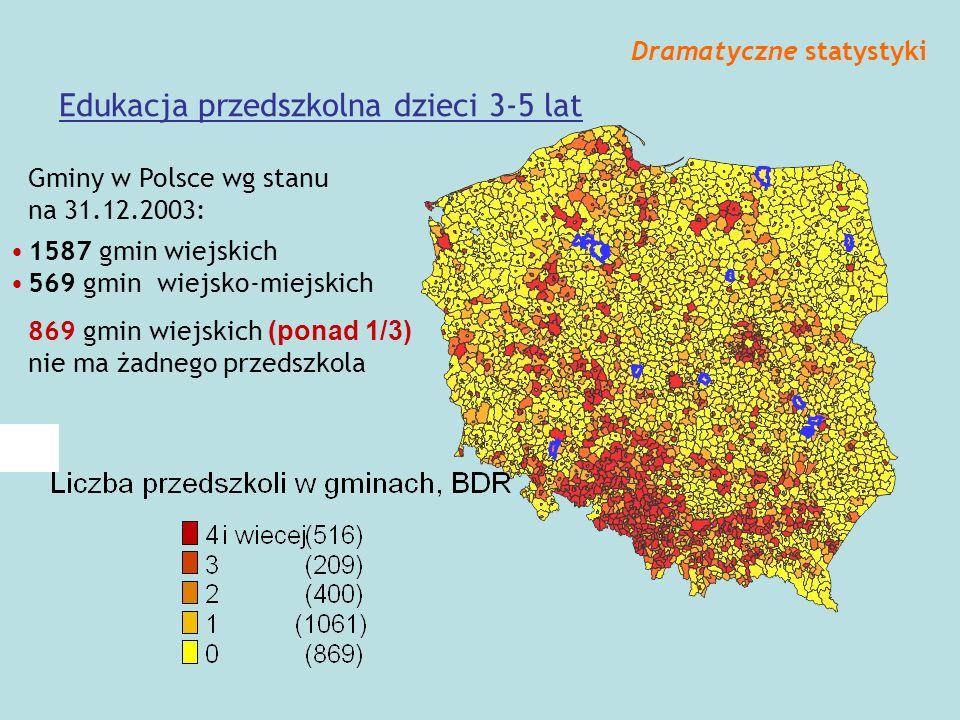 Edukacja przedszkolna dzieci 3-5 lat Gminy w Polsce wg stanu na 31.12.2003: 1587 gmin wiejskich 569 gmin wiejsko-miejskich 869 gmin wiejskich (ponad 1