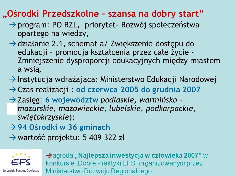 program: PO RZL, priorytet- Rozwój społeczeństwa opartego na wiedzy, działanie 2.1, schemat a/ Zwiększenie dostępu do edukacji – promocja kształcenia