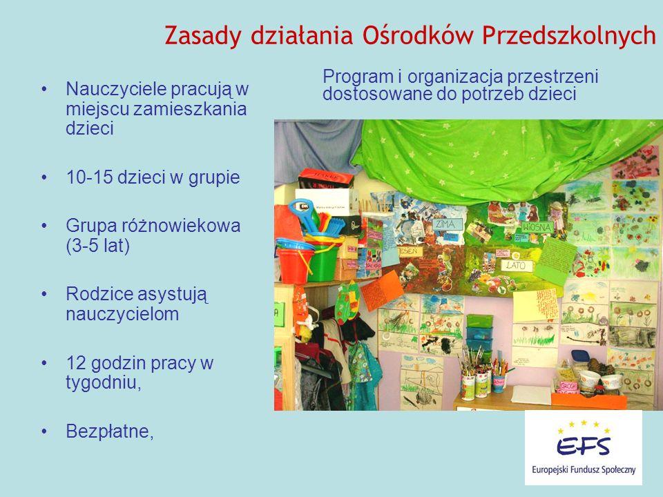Zasady działania Ośrodków Przedszkolnych Nauczyciele pracują w miejscu zamieszkania dzieci 10-15 dzieci w grupie Grupa różnowiekowa (3-5 lat) Rodzice
