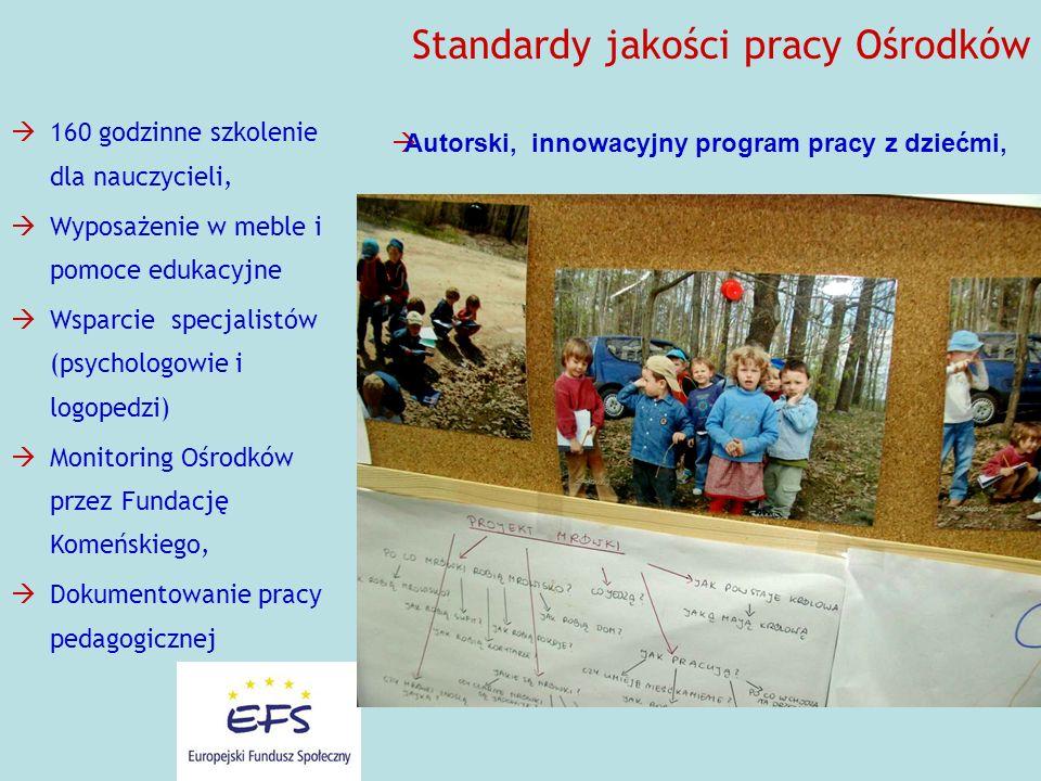 Standardy jakości pracy Ośrodków 160 godzinne szkolenie dla nauczycieli, Wyposażenie w meble i pomoce edukacyjne Wsparcie specjalistów (psychologowie