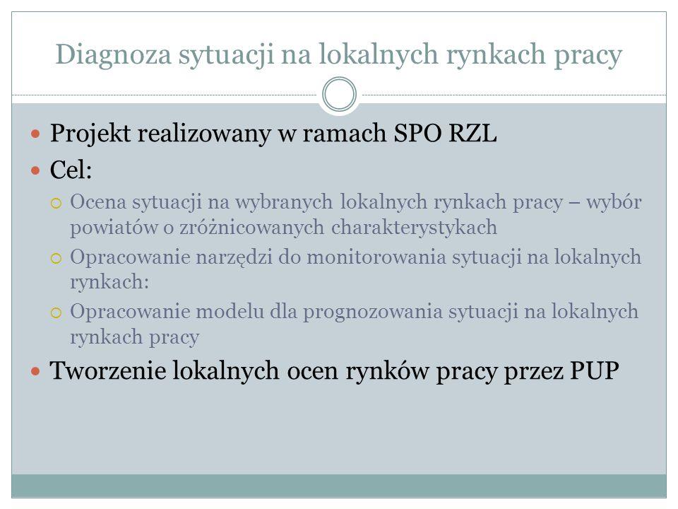 Diagnoza sytuacji na lokalnych rynkach pracy Projekt realizowany w ramach SPO RZL Cel: Ocena sytuacji na wybranych lokalnych rynkach pracy – wybór pow