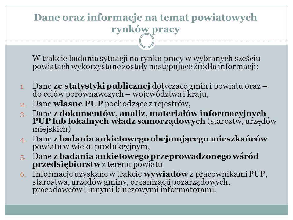 Dane oraz informacje na temat powiatowych rynków pracy W trakcie badania sytuacji na rynku pracy w wybranych sześciu powiatach wykorzystane zostały następujące źródła informacji: 1.
