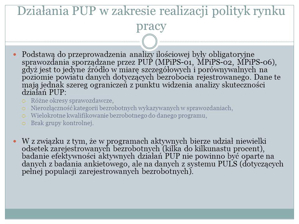 Działania PUP w zakresie realizacji polityk rynku pracy Podstawą do przeprowadzenia analizy ilościowej były obligatoryjne sprawozdania sporządzane przez PUP (MPiPS-01, MPiPS-02, MPiPS-06), gdyż jest to jedyne źródło w miarę szczegółowych i porównywalnych na poziomie powiatu danych dotyczących bezrobocia rejestrowanego.