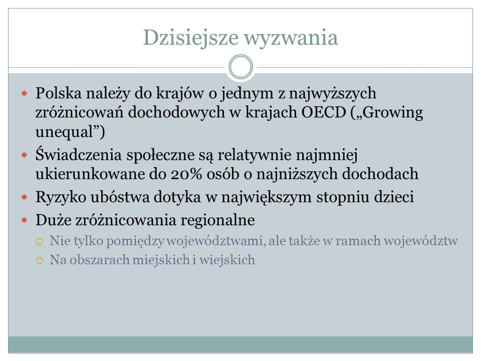 Dzisiejsze wyzwania Polska należy do krajów o jednym z najwyższych zróżnicowań dochodowych w krajach OECD (Growing unequal) Świadczenia społeczne są relatywnie najmniej ukierunkowane do 20% osób o najniższych dochodach Ryzyko ubóstwa dotyka w największym stopniu dzieci Duże zróżnicowania regionalne Nie tylko pomiędzy województwami, ale także w ramach województw Na obszarach miejskich i wiejskich