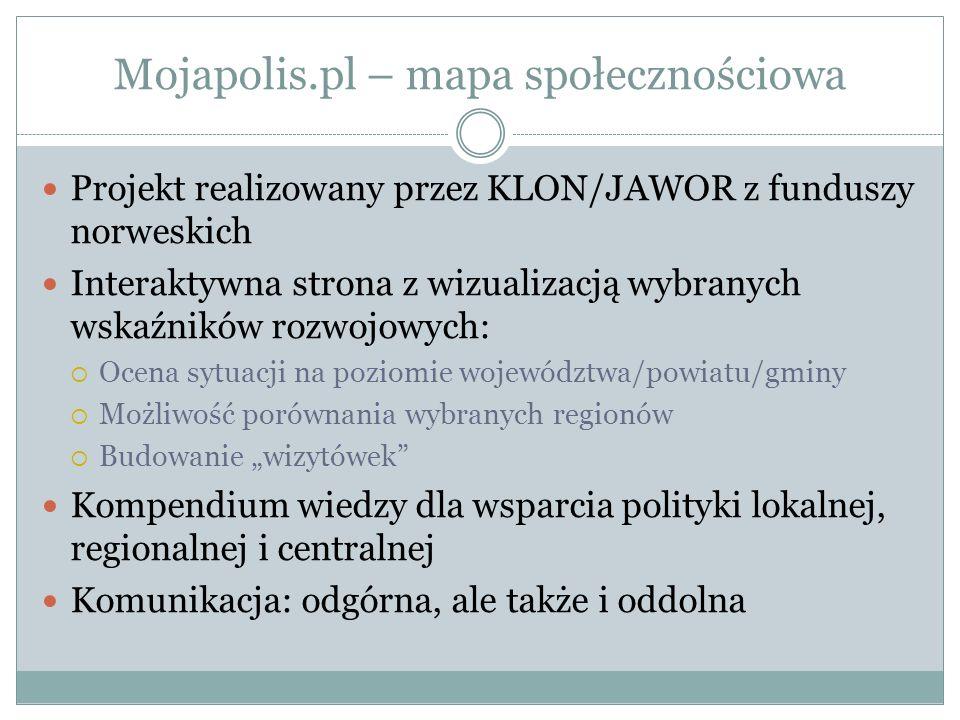 Mojapolis.pl – mapa społecznościowa Projekt realizowany przez KLON/JAWOR z funduszy norweskich Interaktywna strona z wizualizacją wybranych wskaźników