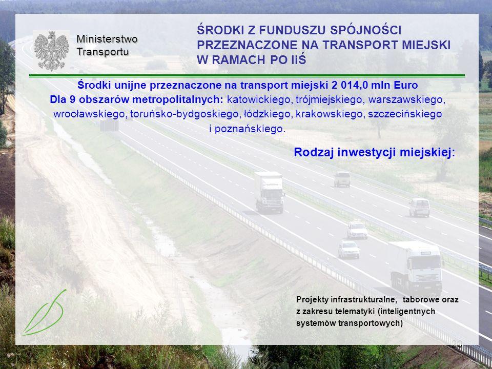 20MinisterstwoTransportu ŚRODKI Z FUNDUSZU SPÓJNOŚCI PRZEZNACZONE NA TRANSPORT MIEJSKI W RAMACH PO IiŚ Rodzaj inwestycji miejskiej: Projekty infrastru