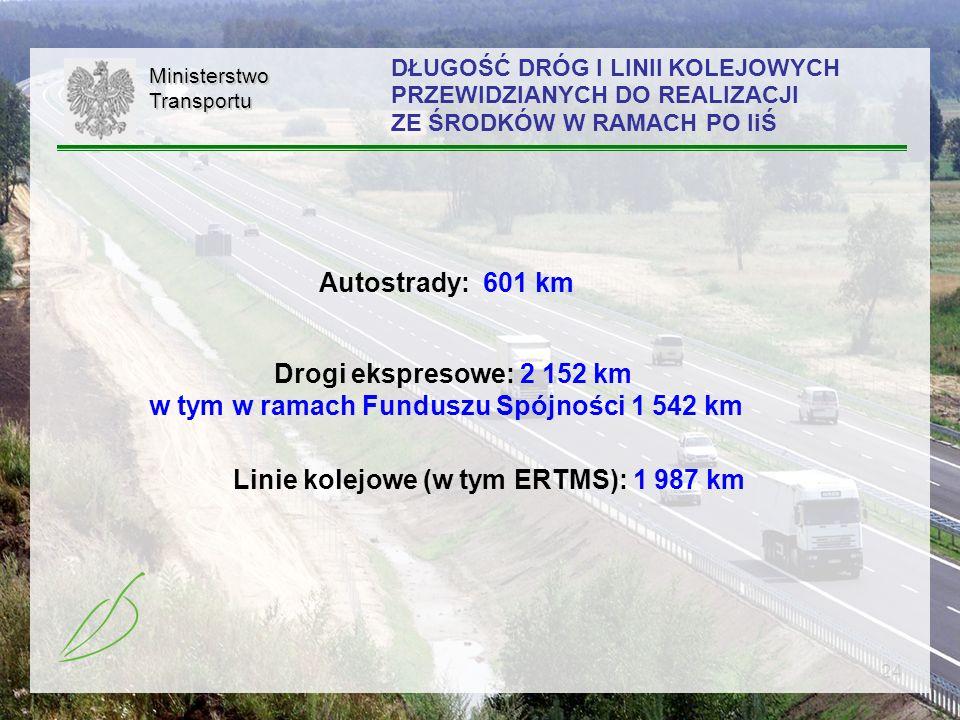 24 Autostrady: 601 km Drogi ekspresowe: 2 152 km w tym w ramach Funduszu Spójności 1 542 kmMinisterstwoTransportu DŁUGOŚĆ DRÓG I LINII KOLEJOWYCH PRZE