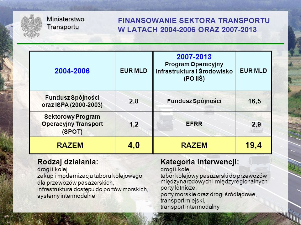14 TRANSPORTOWE OSIE PRIORYTETOWE W RAMACH PO IiŚ WSPÓŁFINANSOWANE Z EUROPEJSKIEGO FUNDUSZU ROZWOJU REGIONALNGOMinisterstwoTransportu VIII.