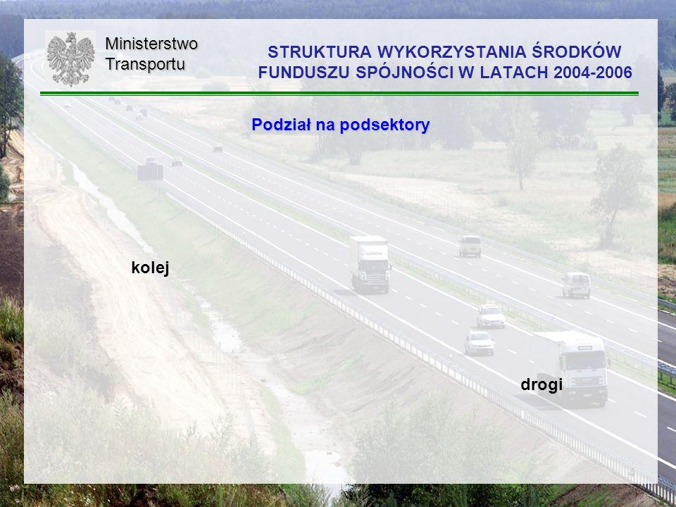 5 Realizacja projektów Funduszu Spójności obejmuje: Budowę i modernizację dróg i autostrad realizowaną przez Generalną Dyrekcję Dróg Krajowych i Autostrad (790 km), m.in..: A1, A2, A4, S1, S3, S8, DK2, DK4 Modernizację linii kolejowych (900 km), m.in..: E-20, E-30, E-65, E-59MinisterstwoTransportu ZAKRES REALIZOWANYCH PRAC 2004-2006