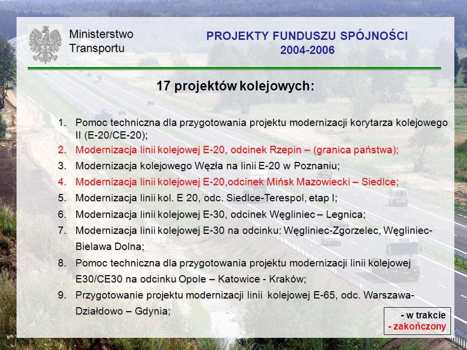8 17 projektów kolejowych: 1.Pomoc techniczna dla przygotowania projektu modernizacji korytarza kolejowego II (E-20/CE-20); 2.Modernizacja linii kolej