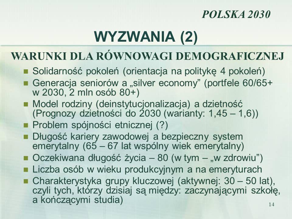 14 WYZWANIA (2) Solidarność pokoleń (orientacja na politykę 4 pokoleń) Generacja seniorów a silver economy (portfele 60/65+ w 2030, 2 mln osób 80+) Mo