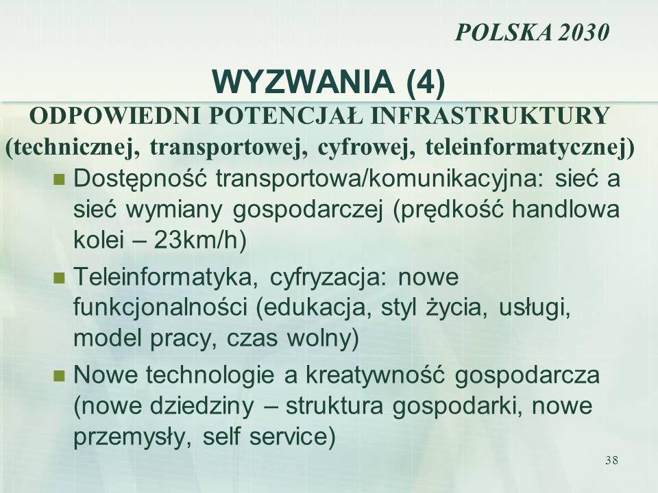 38 WYZWANIA (4) Dostępność transportowa/komunikacyjna: sieć a sieć wymiany gospodarczej (prędkość handlowa kolei – 23km/h) Teleinformatyka, cyfryzacja
