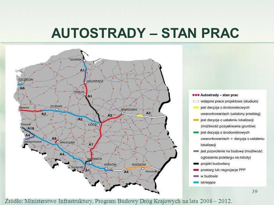 39 AUTOSTRADY – STAN PRAC Źródło: Ministerstwo Infrastruktury, Program Budowy Dróg Krajowych na lata 2008 – 2012.