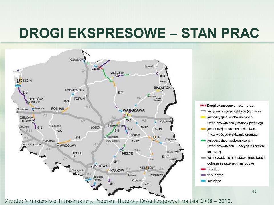 40 DROGI EKSPRESOWE – STAN PRAC Źródło: Ministerstwo Infrastruktury, Program Budowy Dróg Krajowych na lata 2008 – 2012.