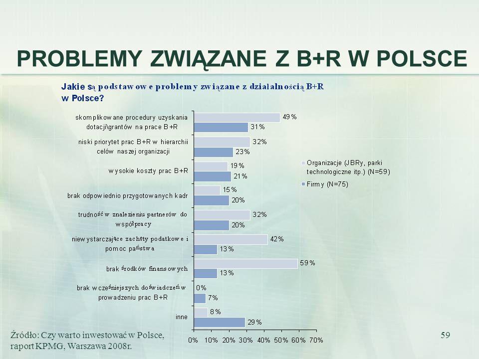 59 Źródło: Czy warto inwestować w Polsce, raport KPMG, Warszawa 2008r. PROBLEMY ZWIĄZANE Z B+R W POLSCE
