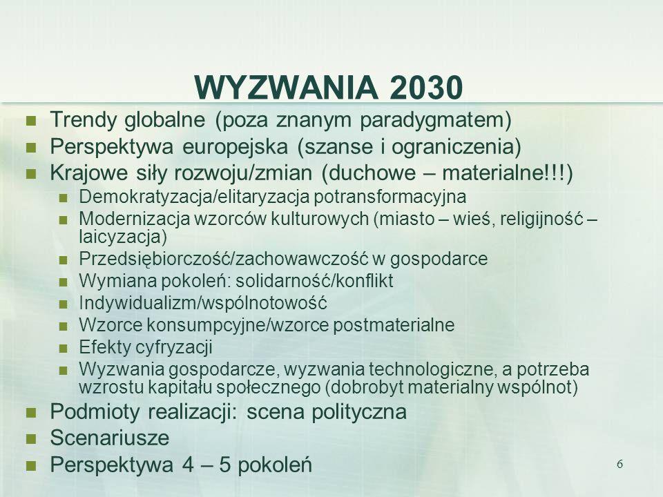 6 WYZWANIA 2030 Trendy globalne (poza znanym paradygmatem) Perspektywa europejska (szanse i ograniczenia) Krajowe siły rozwoju/zmian (duchowe – materi