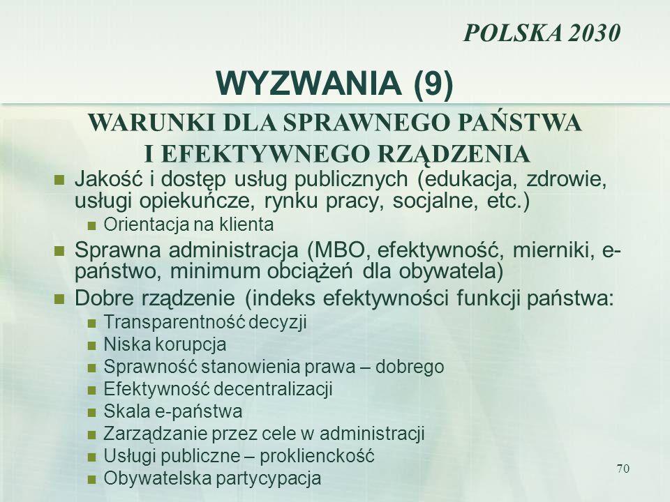 70 WYZWANIA (9) Jakość i dostęp usług publicznych (edukacja, zdrowie, usługi opiekuńcze, rynku pracy, socjalne, etc.) Orientacja na klienta Sprawna ad