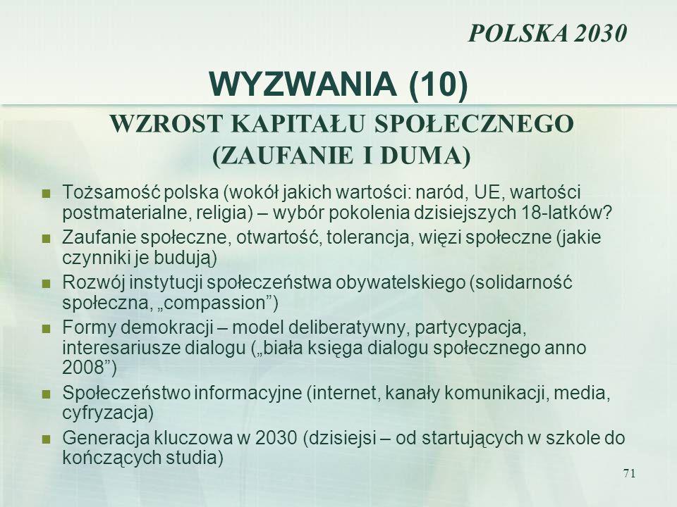 71 WYZWANIA (10) Tożsamość polska (wokół jakich wartości: naród, UE, wartości postmaterialne, religia) – wybór pokolenia dzisiejszych 18-latków? Zaufa