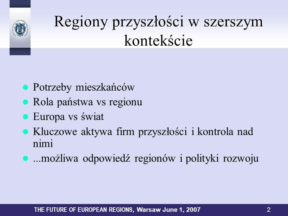 Regiony przyszłości w szerszym kontekście Potrzeby mieszkańców Rola państwa vs regionu Europa vs świat Kluczowe aktywa firm przyszłości i kontrola nad nimi...możliwa odpowiedź regionów i polityki rozwoju THE FUTURE OF EUROPEAN REGIONS, Warsaw June 1, 2007 2