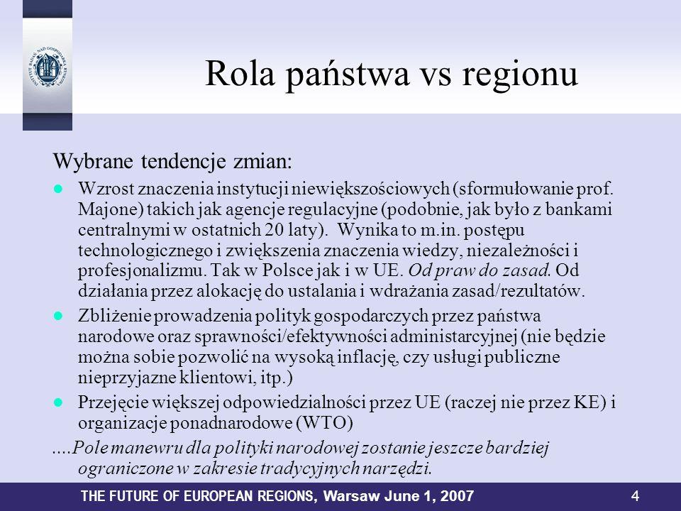 Rola państwa vs regionu Wybrane tendencje zmian: Wzrost znaczenia instytucji niewiększościowych (sformułowanie prof. Majone) takich jak agencje regula