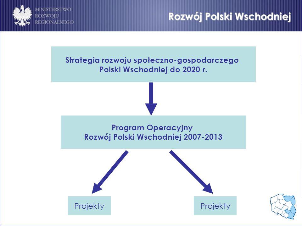 Rozwój Polski Wschodniej Strategia rozwoju społeczno-gospodarczego Polski Wschodniej do 2020 r. Program Operacyjny Rozwój Polski Wschodniej 2007-2013