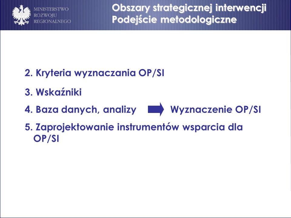 2. Kryteria wyznaczania OP/SI 3. Wskaźniki 4. Baza danych, analizy Wyznaczenie OP/SI 5. Zaprojektowanie instrumentów wsparcia dla OP/SI Obszary strate