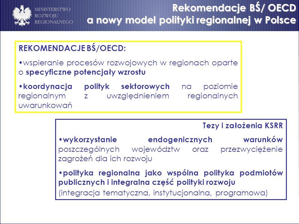 Rekomendacje BŚ/ OECD a nowy model polityki regionalnej w Polsce REKOMENDACJE BŚ/OECD: wspieranie procesów rozwojowych w regionach oparte o specyficzn