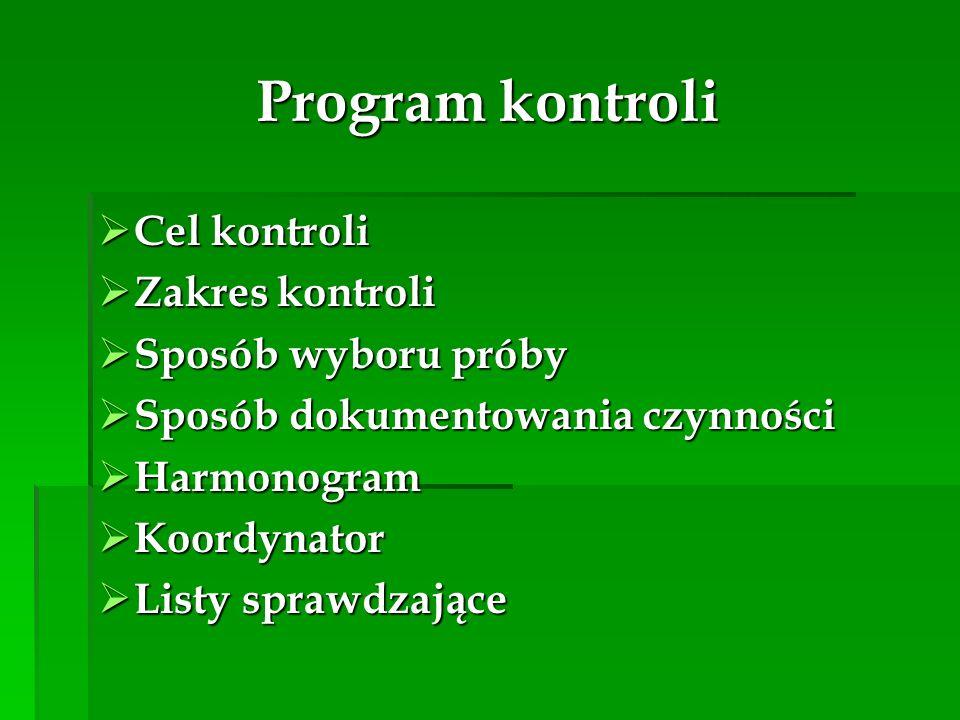 Program kontroli Cel kontroli Cel kontroli Zakres kontroli Zakres kontroli Sposób wyboru próby Sposób wyboru próby Sposób dokumentowania czynności Spo