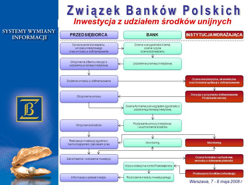 Warszawa, 7 - 8 maja 2008 r Korzyści dla Przedsiębiorców realizujących inwestycje z udziałem środków unijnych Świadome zarządzanie ryzykiem w kontaktach biznesowych: Poprawa własnej sytuacji ekonomicznej Poprawa wypłacalności – eliminowanie zatorów płatniczych Uzyskanie skutecznych narzędzi windykacyjnych Zwiększenie ściągalności należności Monitorowanie sytuacji Kontrahentów Stopniowe eliminowanie z rynku nieuczciwych Kontrahentów będących realnym zagrożeniem dla obrotu gospodarczego