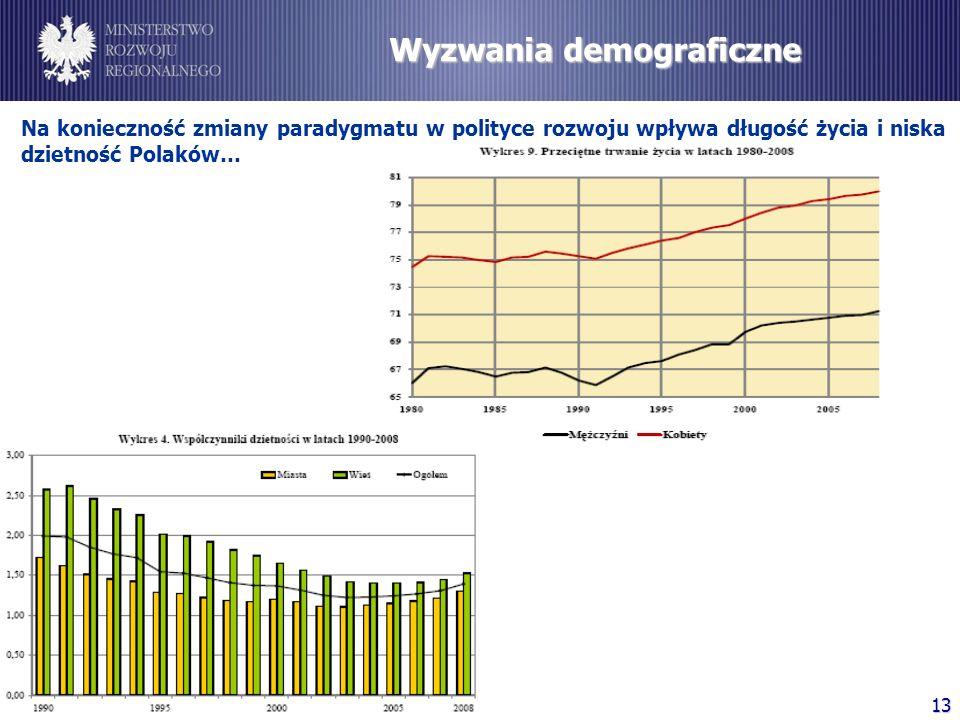 Wyzwania demograficzne 13 Na konieczność zmiany paradygmatu w polityce rozwoju wpływa długość życia i niska dzietność Polaków…