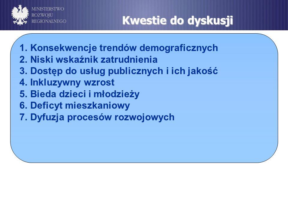 Kwestie do dyskusji 1.Konsekwencje trendów demograficznych 2.Niski wskaźnik zatrudnienia 3.Dostęp do usług publicznych i ich jakość 4.Inkluzywny wzros