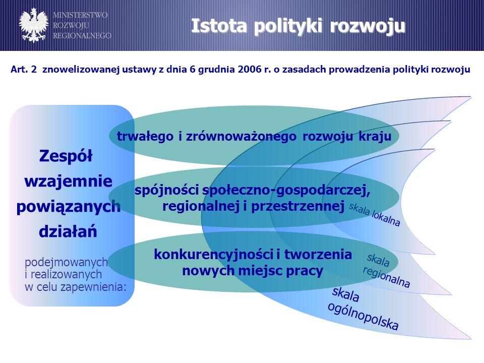 Istota polityki rozwoju Zespół wzajemnie powiązanych działań skala ogólnopolska skala regionalna skala lokalna spójności społeczno-gospodarczej, regio