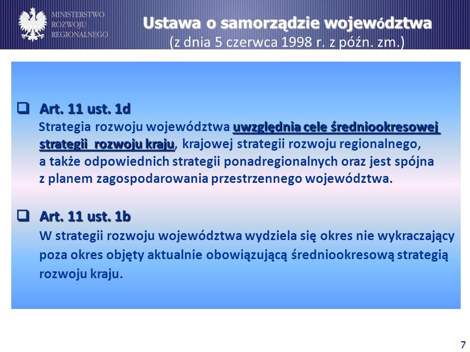 Ustawa o samorządzie wojew ó dztwa Ustawa o samorządzie wojew ó dztwa (z dnia 5 czerwca 1998 r. z późn. zm.) Art. 11 ust. 1d Art. 11 ust. 1d uwzględni