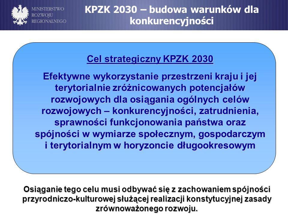 KPZK 2030 – budowa warunków dla konkurencyjności Cel strategiczny KPZK 2030 Efektywne wykorzystanie przestrzeni kraju i jej terytorialnie zróżnicowany
