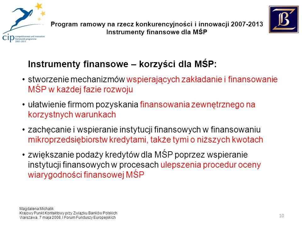 Program ramowy na rzecz konkurencyjności i innowacji 2007-2013 Instrumenty finansowe dla MŚP Magdalena Michalik Krajowy Punkt Kontaktowy przy Związku Banków Polskich Warszawa, 7 maja 2008, I Forum Funduszy Europejskich 10 Instrumenty finansowe – korzyści dla MŚP: stworzenie mechanizmów wspierających zakładanie i finansowanie MŚP w każdej fazie rozwoju ułatwienie firmom pozyskania finansowania zewnętrznego na korzystnych warunkach zachęcanie i wspieranie instytucji finansowych w finansowaniu mikroprzedsiębiorstw kredytami, także tymi o niższych kwotach zwiększanie podaży kredytów dla MŚP poprzez wspieranie instytucji finansowych w procesach ulepszenia procedur oceny wiarygodności finansowej MŚP