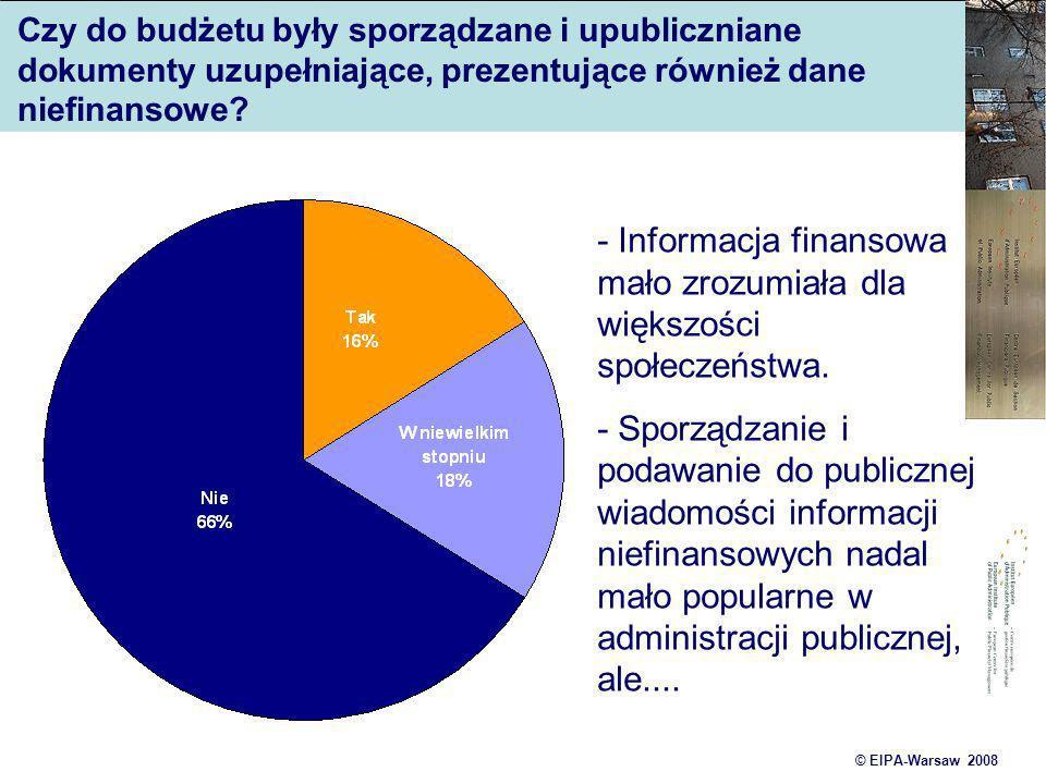 © EIPA-Warsaw 2008 Czy do budżetu były sporządzane i upubliczniane dokumenty uzupełniające, prezentujące również dane niefinansowe? - Informacja finan