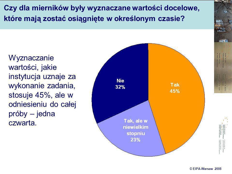 © EIPA-Warsaw 2008 Czy dla mierników były wyznaczane wartości docelowe, które mają zostać osiągnięte w określonym czasie? Wyznaczanie wartości, jakie