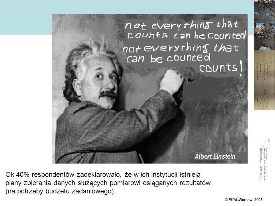 © EIPA-Warsaw 2008 Ok 40% respondentów zadeklarowało, że w ich instytucji istnieją plany zbierania danych służących pomiarowi osiąganych rezultatów (n