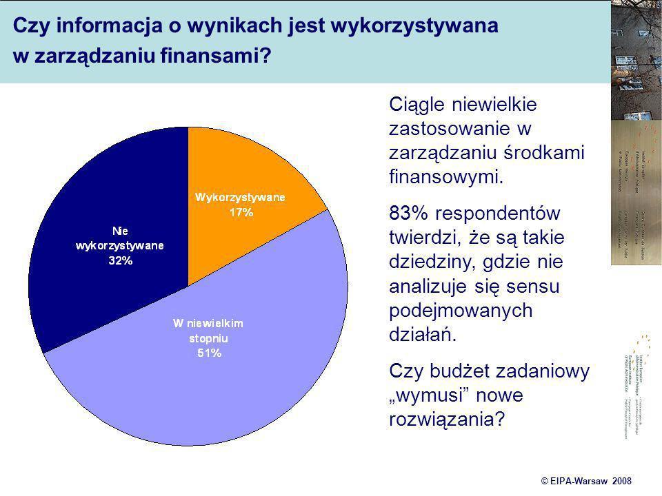 © EIPA-Warsaw 2008 Czy informacja o wynikach jest wykorzystywana w zarządzaniu finansami? Ciągle niewielkie zastosowanie w zarządzaniu środkami finans