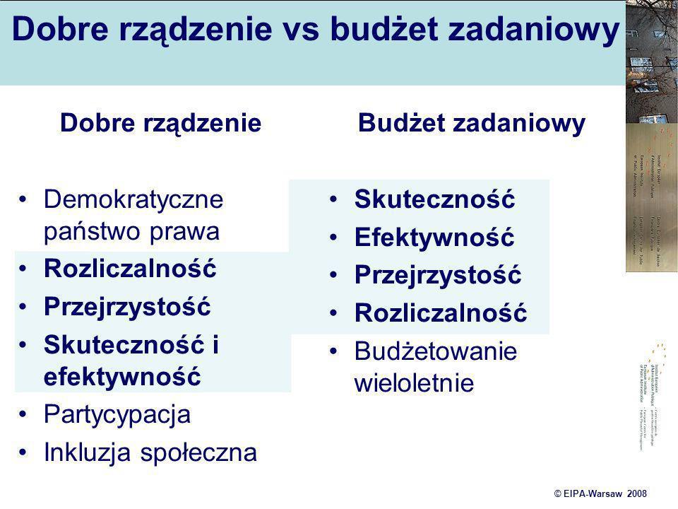 © EIPA-Warsaw 2008 Dobre rządzenie vs budżet zadaniowy Dobre rządzenie Demokratyczne państwo prawa Rozliczalność Przejrzystość Skuteczność i efektywno