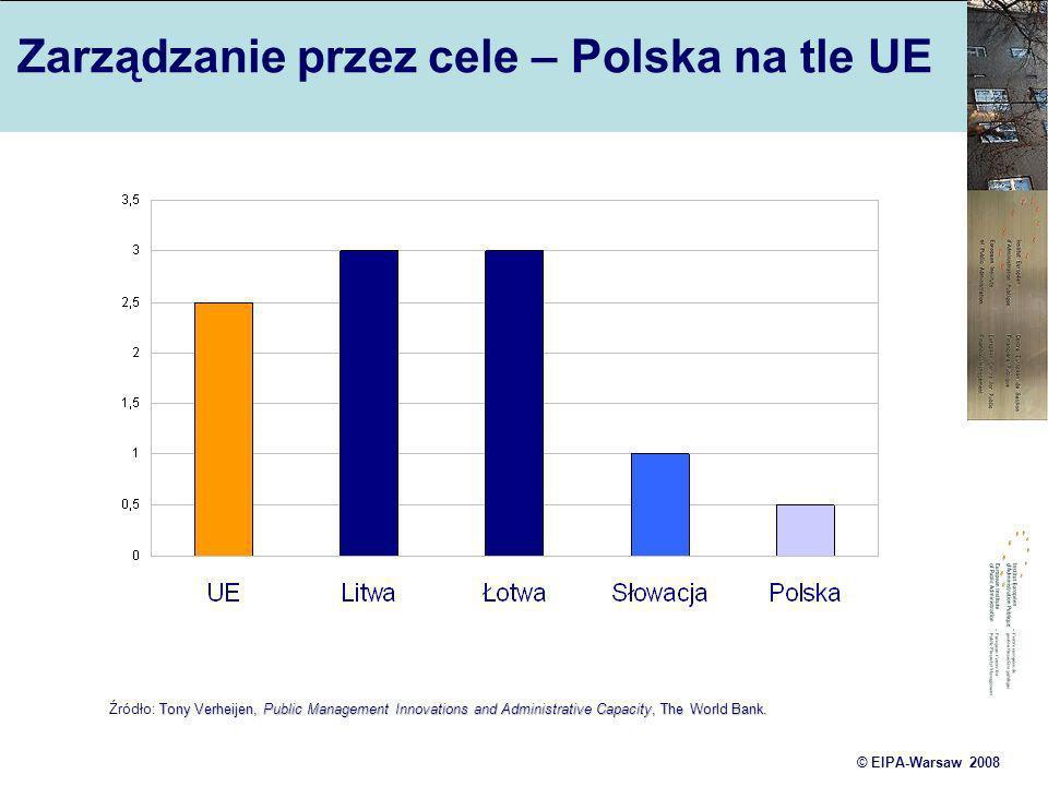 © EIPA-Warsaw 2008 Zarządzanie przez cele – Polska na tle UE Tony Verheijen, Public Management Innovations and Administrative Capacity, The World Bank