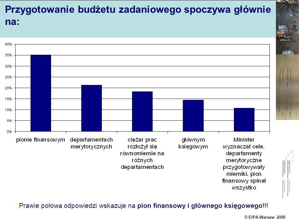 © EIPA-Warsaw 2008 Przygotowanie budżetu zadaniowego spoczywa głównie na: Prawie połowa odpowiedzi wskazuje na pion finansowy i głównego księgowego!!!