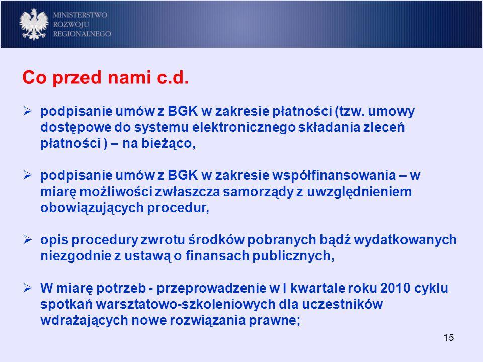 15 Co przed nami c.d. podpisanie umów z BGK w zakresie płatności (tzw.