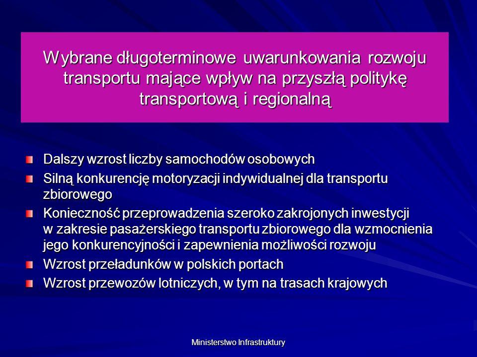 Ministerstwo Infrastruktury Wybrane długoterminowe uwarunkowania rozwoju transportu mające wpływ na przyszłą politykę transportową i regionalną Dalszy wzrost liczby samochodów osobowych Silną konkurencję motoryzacji indywidualnej dla transportu zbiorowego Konieczność przeprowadzenia szeroko zakrojonych inwestycji w zakresie pasażerskiego transportu zbiorowego dla wzmocnienia jego konkurencyjności i zapewnienia możliwości rozwoju Wzrost przeładunków w polskich portach Wzrost przewozów lotniczych, w tym na trasach krajowych