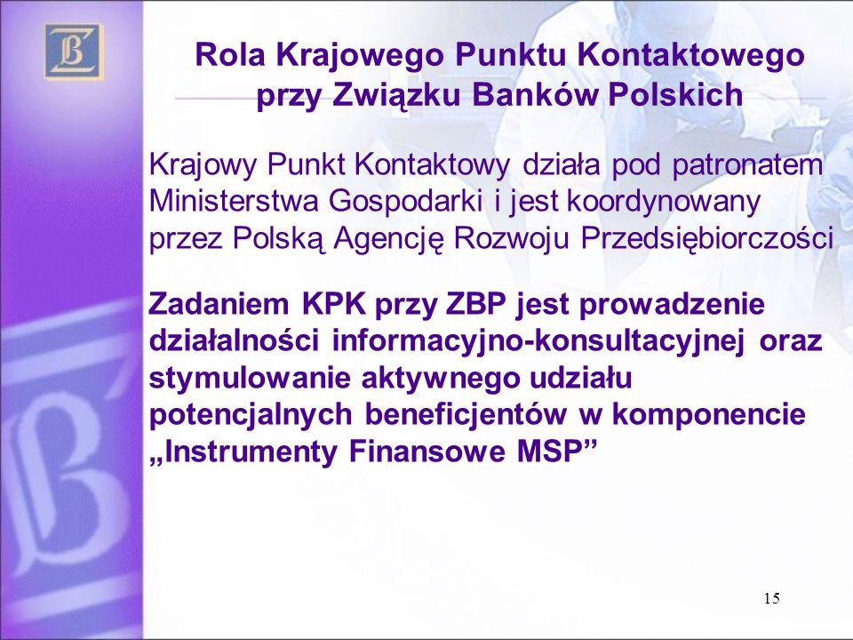Rola Krajowego Punktu Kontaktowego przy Związku Banków Polskich Krajowy Punkt Kontaktowy działa pod patronatem Ministerstwa Gospodarki i jest koordynowany przez Polską Agencję Rozwoju Przedsiębiorczości Zadaniem KPK przy ZBP jest prowadzenie działalności informacyjno-konsultacyjnej oraz stymulowanie aktywnego udziału potencjalnych beneficjentów w komponencie Instrumenty Finansowe MSP 15