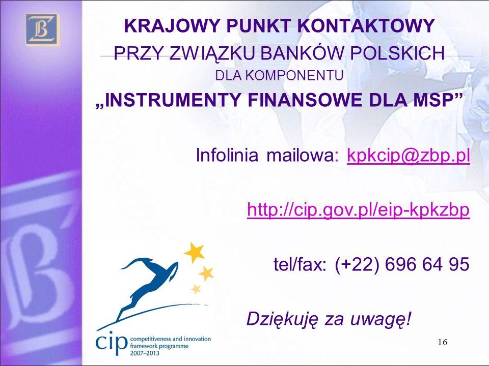 16 KRAJOWY PUNKT KONTAKTOWY PRZY ZWIĄZKU BANKÓW POLSKICH DLA KOMPONENTU INSTRUMENTY FINANSOWE DLA MSP Infolinia mailowa: kpkcip@zbp.plkpkcip@zbp.pl http://cip.gov.pl/eip-kpkzbp tel/fax: (+22) 696 64 95 Dziękuję za uwagę!