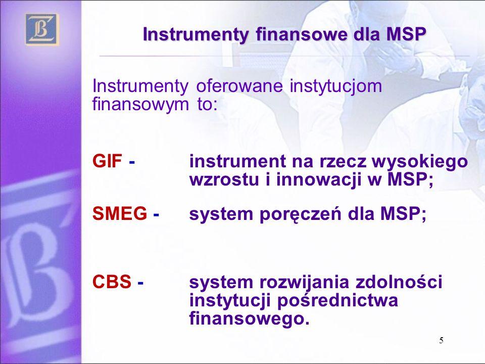 6 GIF - Instrument na rzecz wysokiego wzrostu i innowacji w MSP Obejmuje inwestycje w wyspecjalizowane fundusze podwyższonego ryzyka, w tym: fundusze finansujące wczesne stadium rozwoju firmy (seed capital), fundusze działające w skali regionu lub skupione na określonych sektorach/ technologiach, fundusze typu venture capital finansujące działania badawczo-rozwojowe itp.